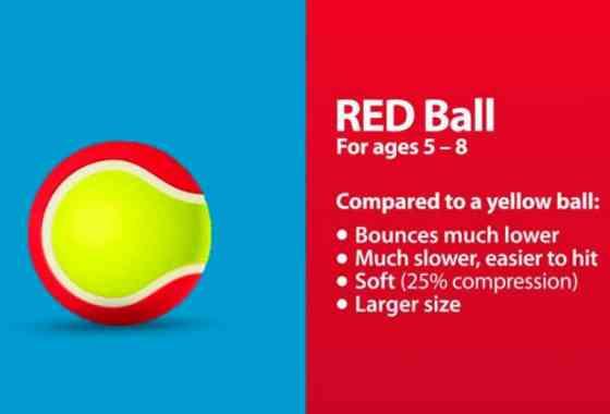 Bolas coloridas no desenvolvimento do tênis infantil